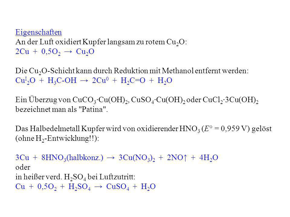 Eigenschaften An der Luft oxidiert Kupfer langsam zu rotem Cu2O: 2Cu + 0,5O2 → Cu2O.