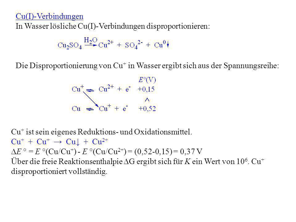 Cu(I)-Verbindungen In Wasser lösliche Cu(I)-Verbindungen disproportionieren: