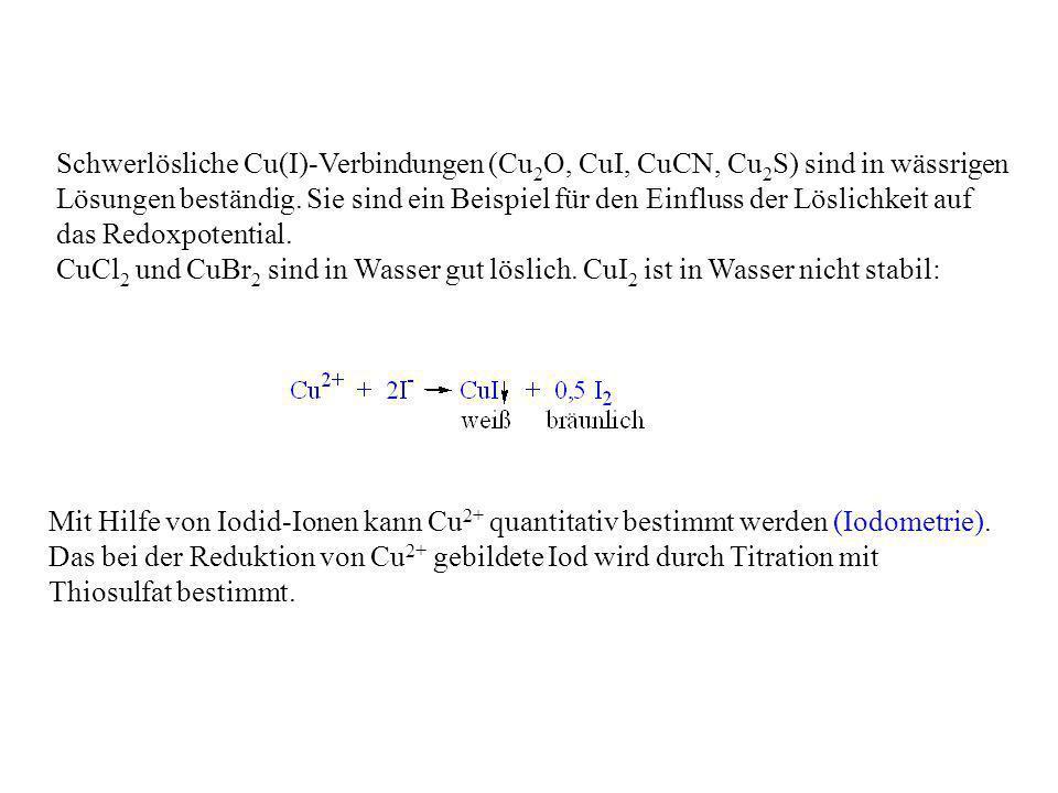 Schwerlösliche Cu(I)-Verbindungen (Cu2O, CuI, CuCN, Cu2S) sind in wässrigen Lösungen beständig. Sie sind ein Beispiel für den Einfluss der Löslichkeit auf das Redoxpotential.