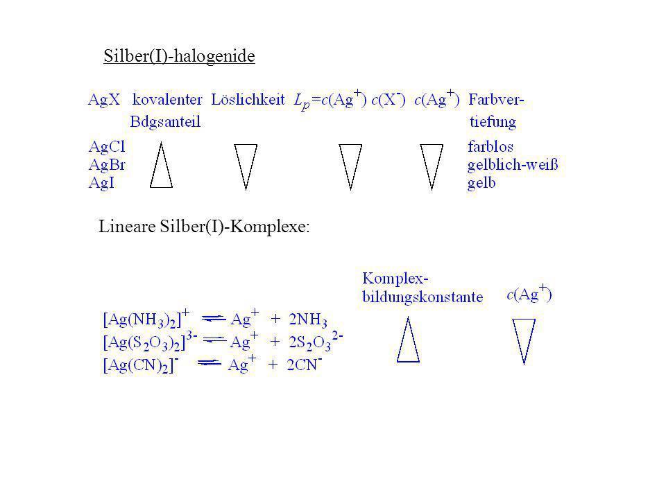 Silber(I)-halogenide