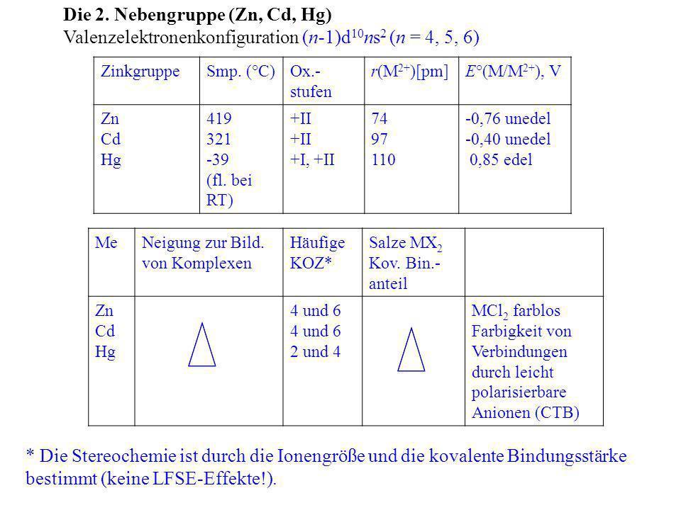 Die 2. Nebengruppe (Zn, Cd, Hg)