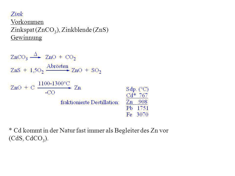Zink Vorkommen. Zinkspat (ZnCO3), Zinkblende (ZnS) Gewinnung. * Cd kommt in der Natur fast immer als Begleiter des Zn vor.