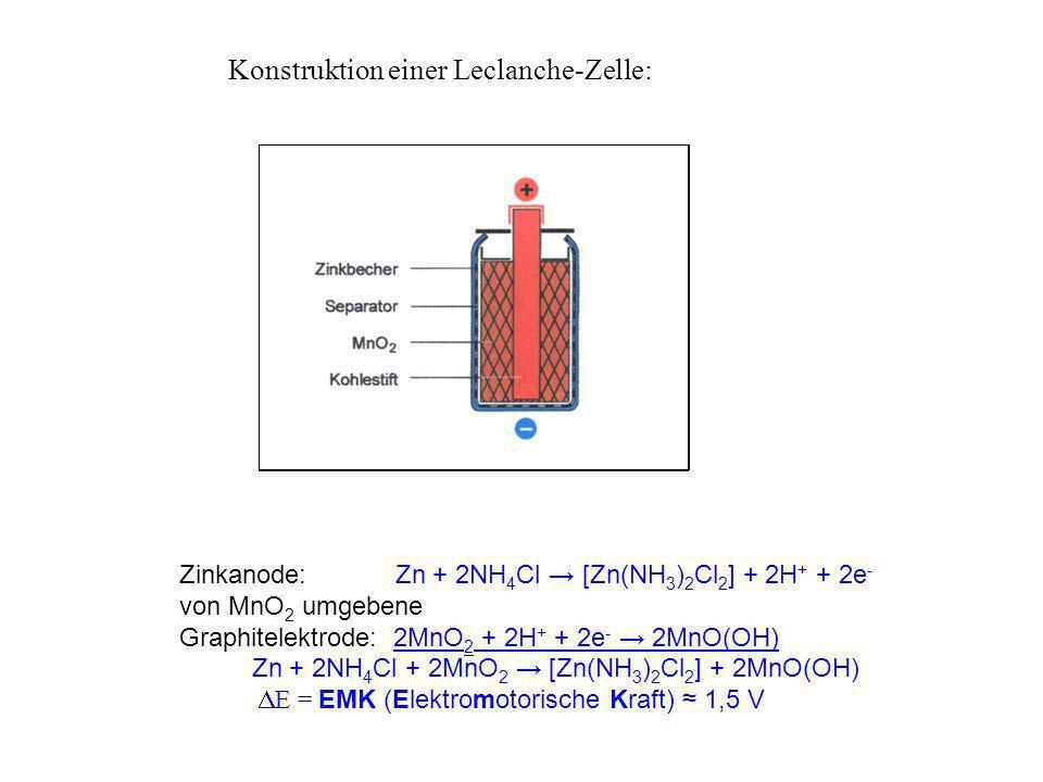 Konstruktion einer Leclanche-Zelle: