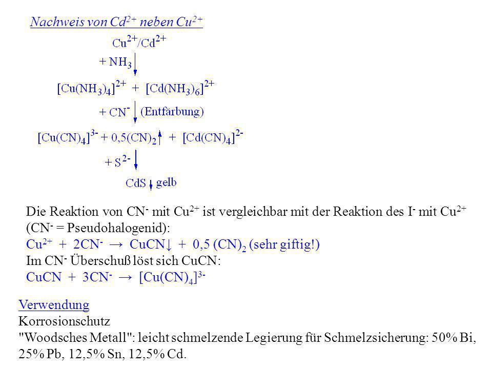 Nachweis von Cd2+ neben Cu2+