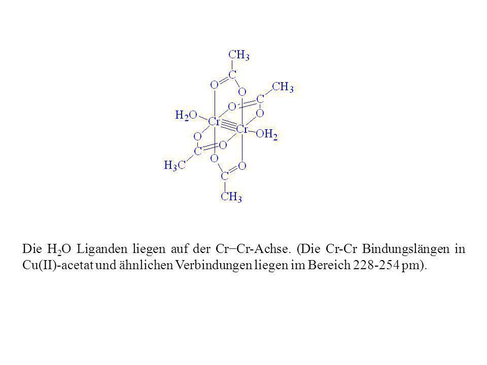Die H2O Liganden liegen auf der Cr−Cr-Achse