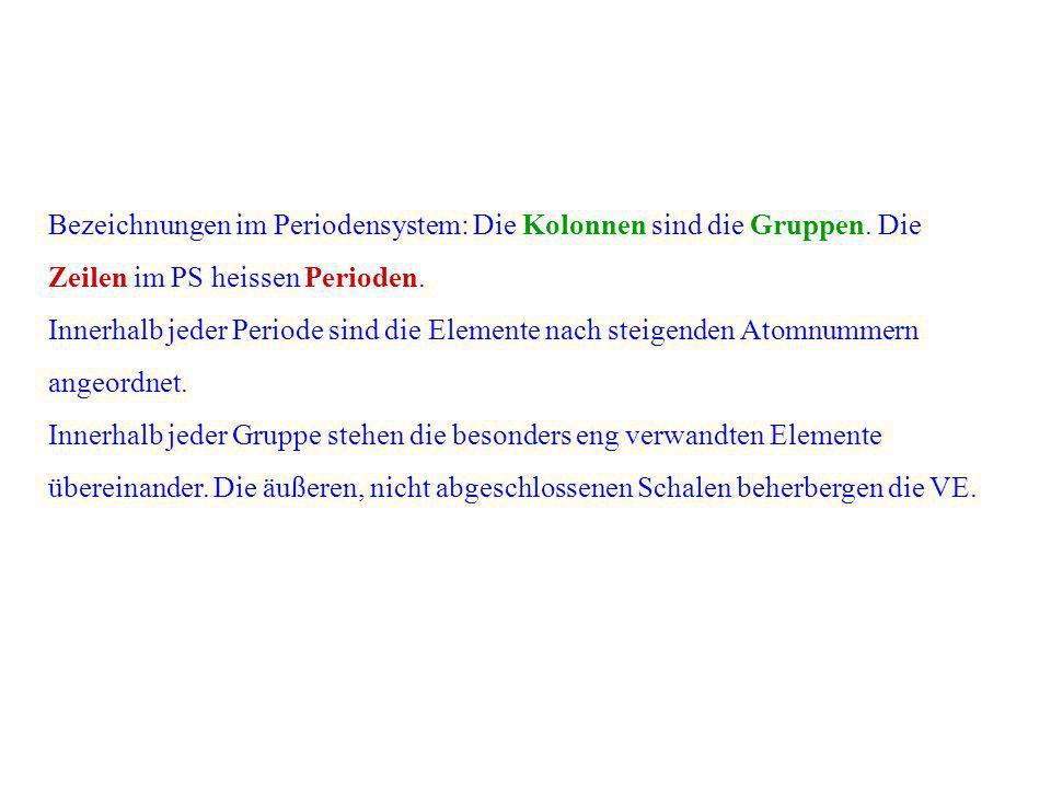 Bezeichnungen im Periodensystem: Die Kolonnen sind die Gruppen