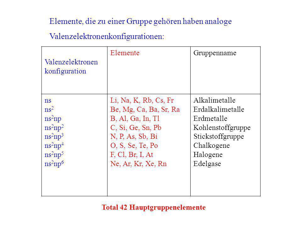 Elemente, die zu einer Gruppe gehören haben analoge