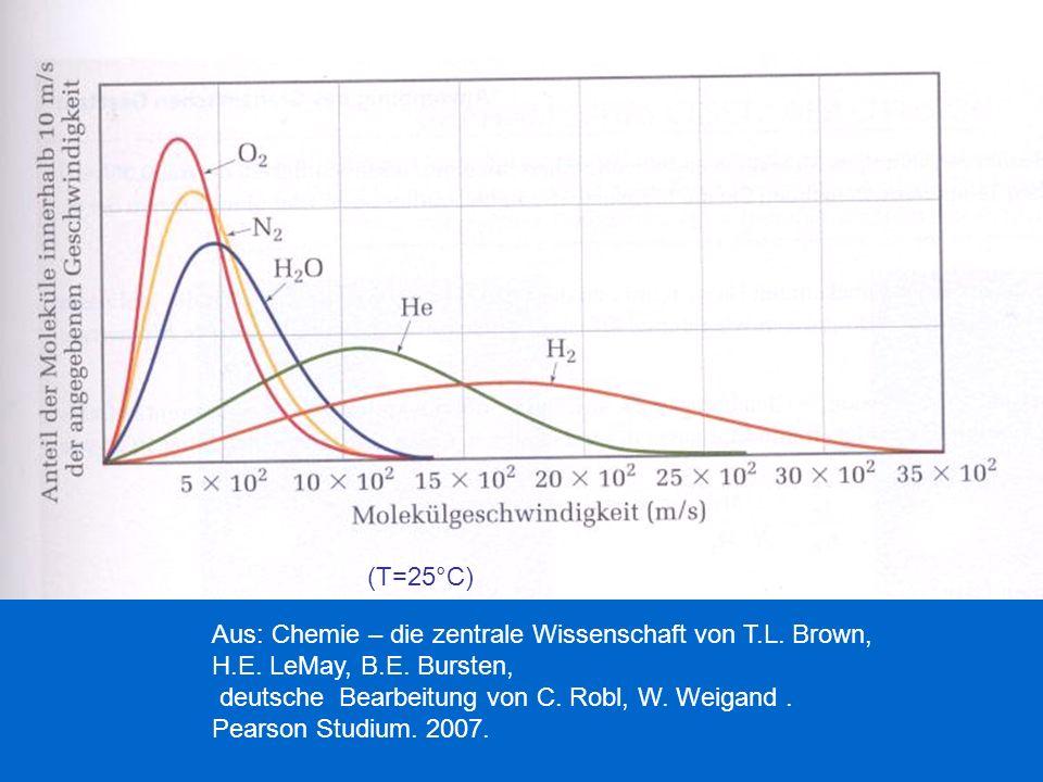 (T=25°C) Aus: Chemie – die zentrale Wissenschaft von T.L. Brown, H.E. LeMay, B.E. Bursten,