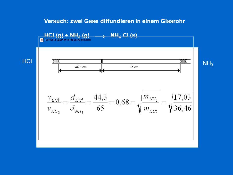 Versuch: zwei Gase diffundieren in einem Glasrohr