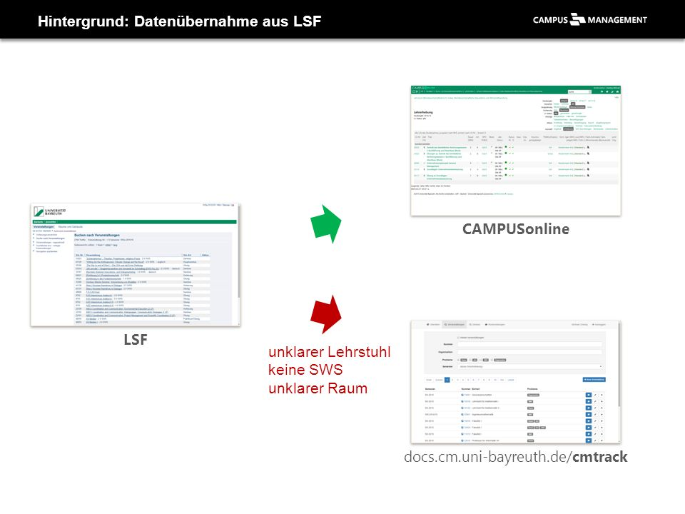 Hintergrund: Datenübernahme aus LSF