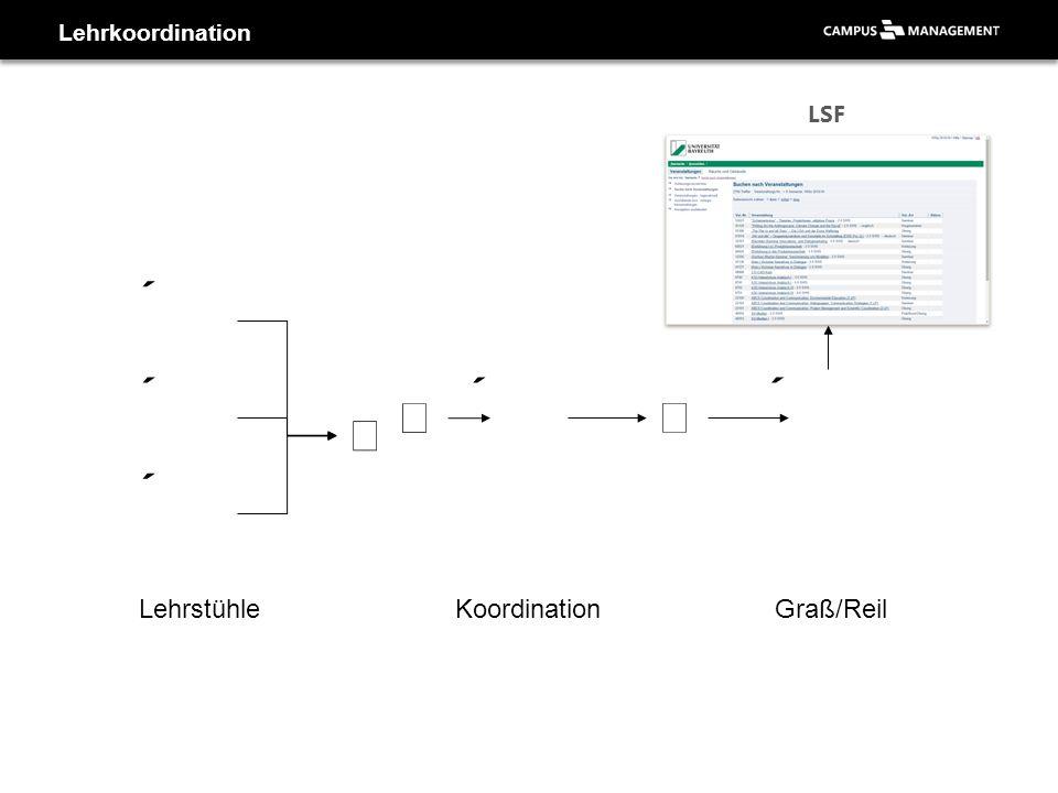         Lehrstühle Koordination Graß/Reil Lehrkoordination LSF