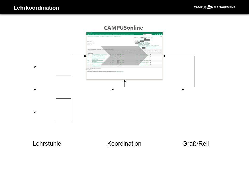      Lehrstühle Koordination Graß/Reil Lehrkoordination