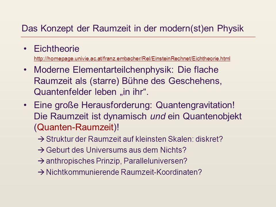 Das Konzept der Raumzeit in der modern(st)en Physik