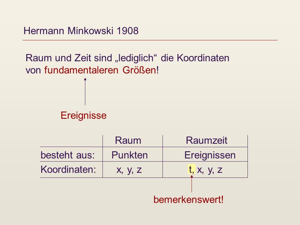"""Hermann Minkowski 1908 Raum und Zeit sind """"lediglich die Koordinaten. von fundamentaleren Größen!"""