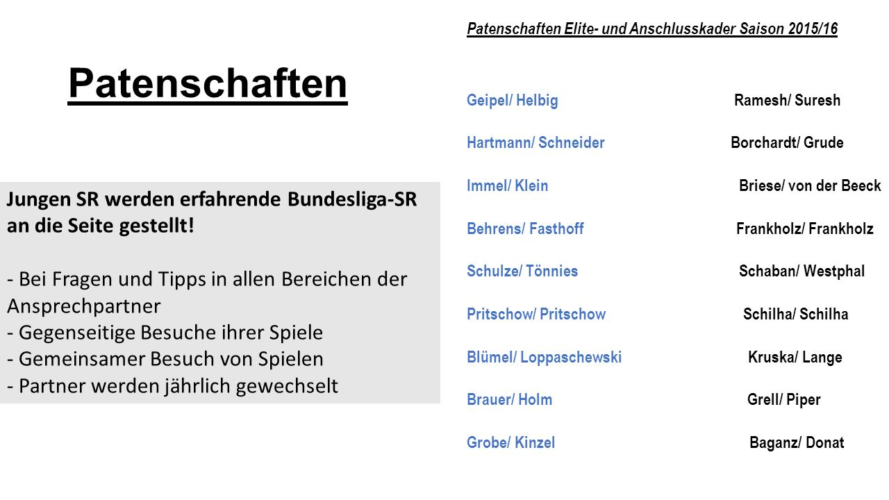Patenschaften Elite- und Anschlusskader Saison 2015/16