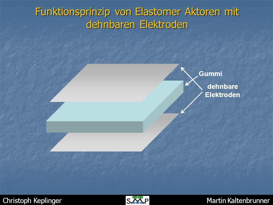 Funktionsprinzip von Elastomer Aktoren mit dehnbaren Elektroden