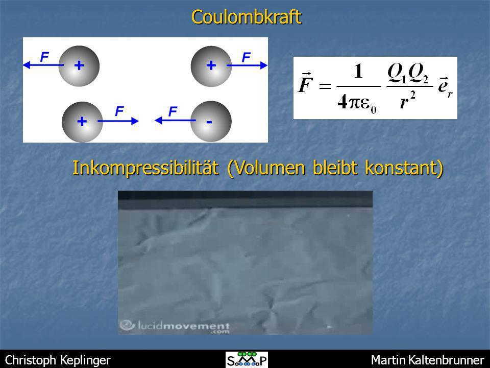 Inkompressibilität (Volumen bleibt konstant)