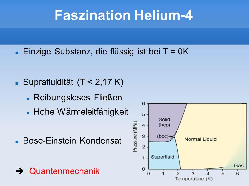 Faszination Helium-4 Einzige Substanz, die flüssig ist bei T = 0K