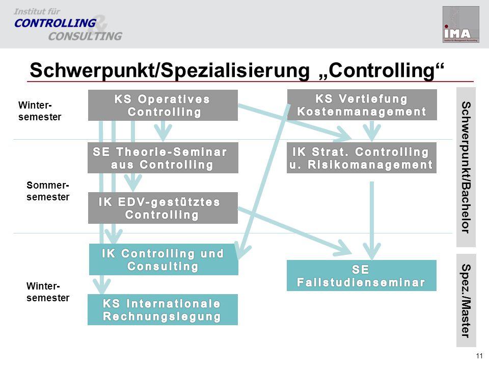 """Schwerpunkt/Spezialisierung """"Controlling"""