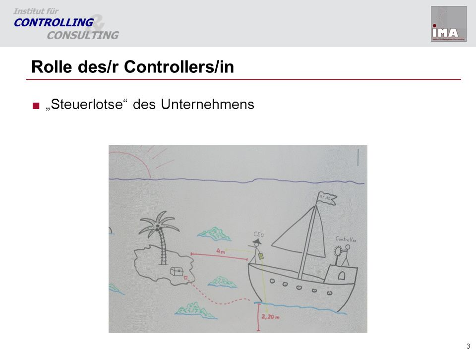 Rolle des/r Controllers/in