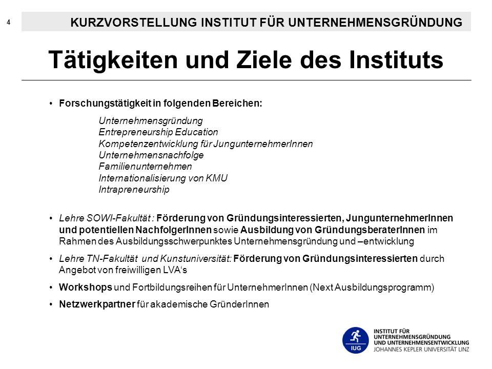Tätigkeiten und Ziele des Instituts