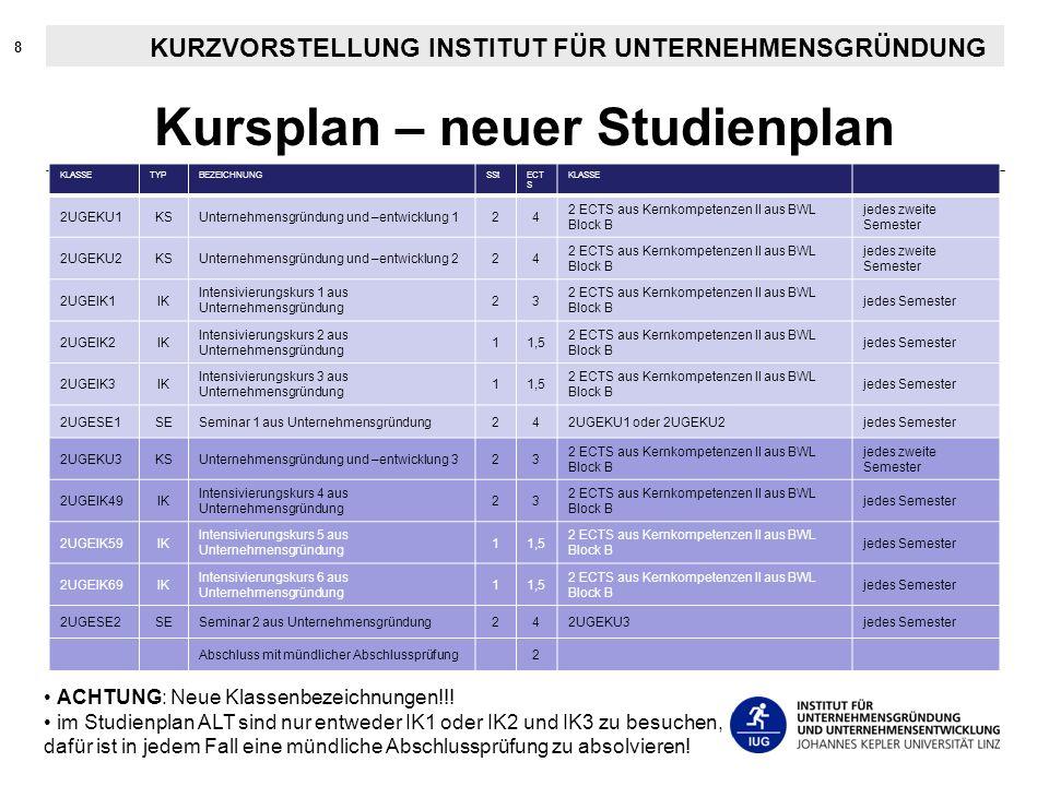 Kursplan – neuer Studienplan