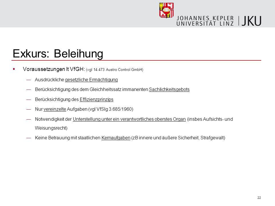 Exkurs: Beleihung Voraussetzungen lt VfGH: (vgl 14.473 Austro Control GmbH) Ausdrückliche gesetzliche Ermächtigung.
