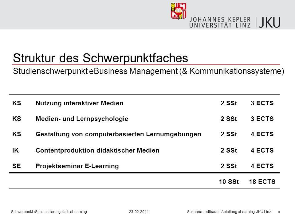 Struktur des Schwerpunktfaches Studienschwerpunkt eBusiness Management (& Kommunikationssysteme)