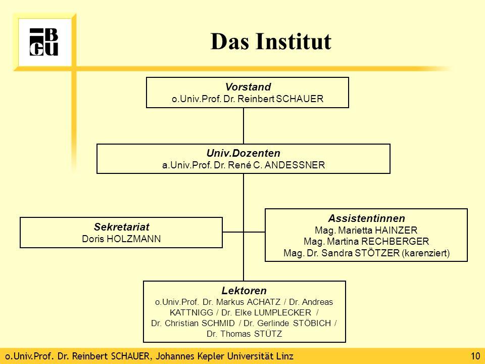 Das Institut Vorstand Univ.Dozenten Assistentinnen Sekretariat