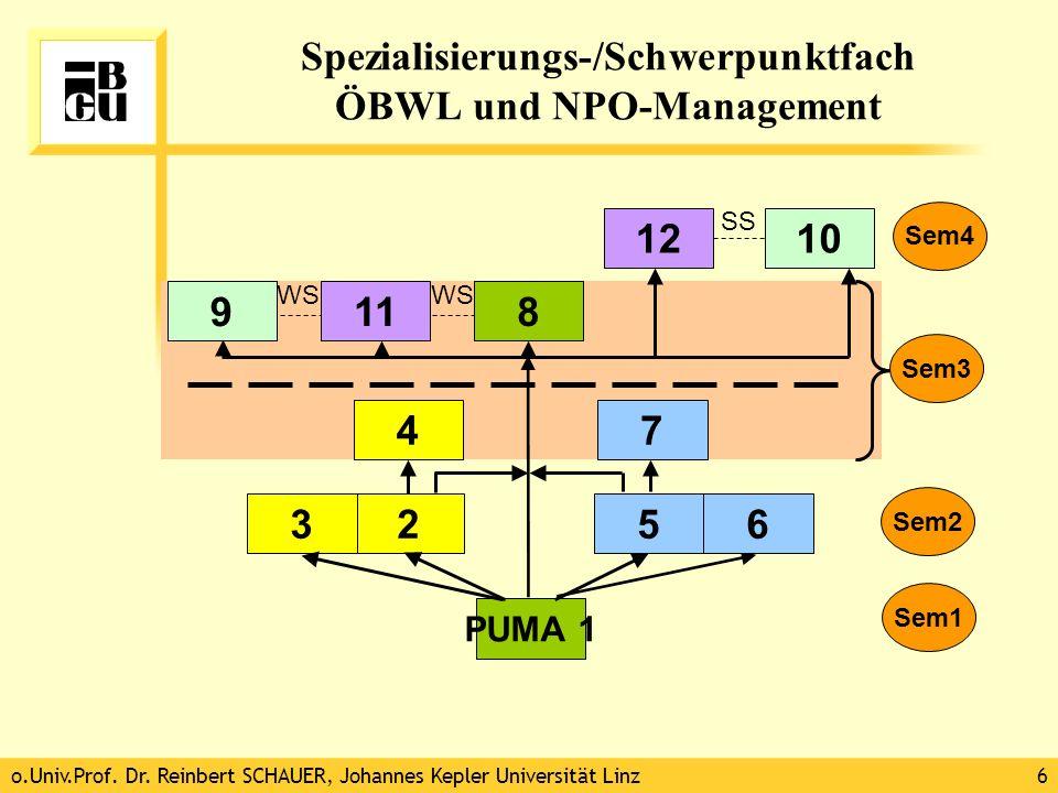 Spezialisierungs-/Schwerpunktfach ÖBWL und NPO-Management