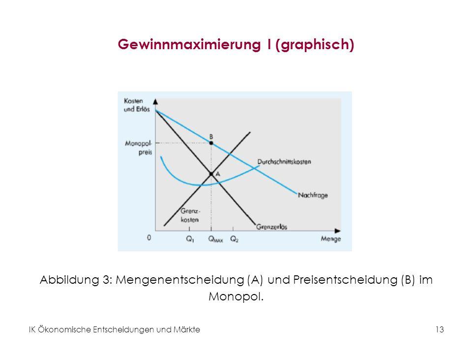 Gewinnmaximierung I (graphisch)