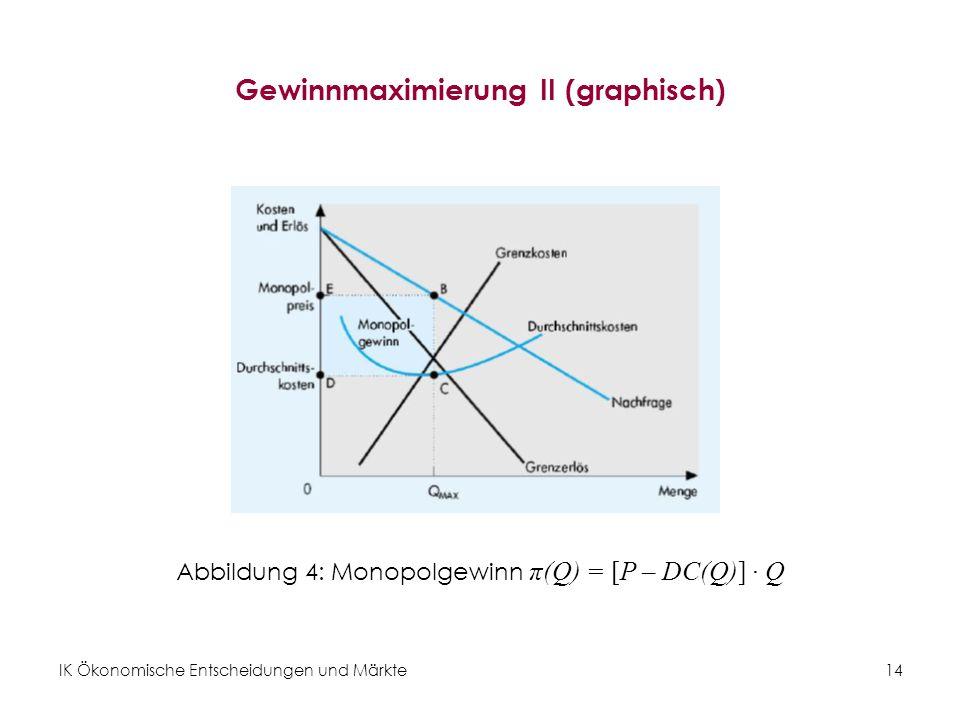 Gewinnmaximierung II (graphisch)