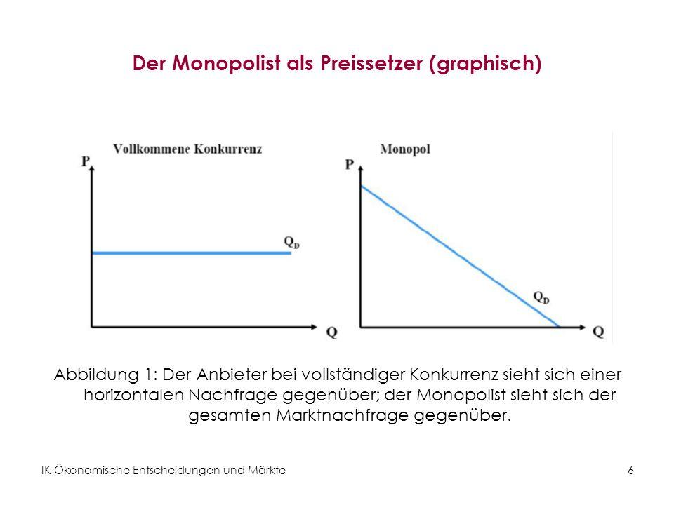 Der Monopolist als Preissetzer (graphisch)