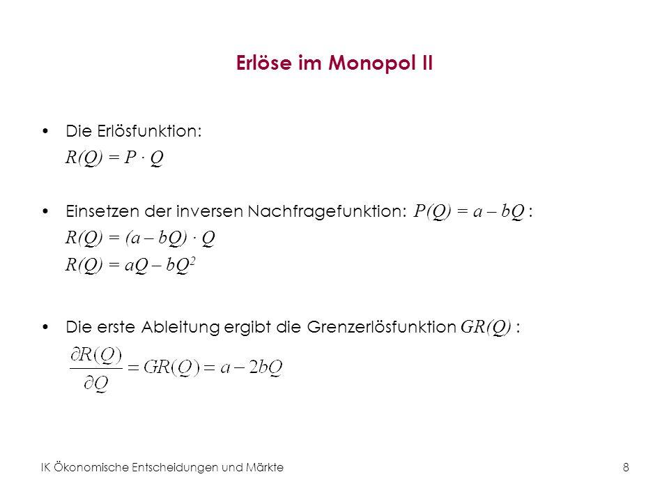 Erlöse im Monopol II R(Q) = aQ – bQ2 Die Erlösfunktion: R(Q) = P · Q