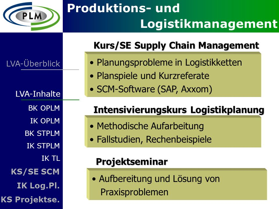Kurs/SE Supply Chain Management