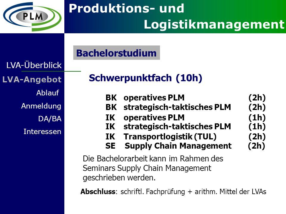Bachelorstudium Schwerpunktfach (10h) LVA-Überblick LVA-Angebot