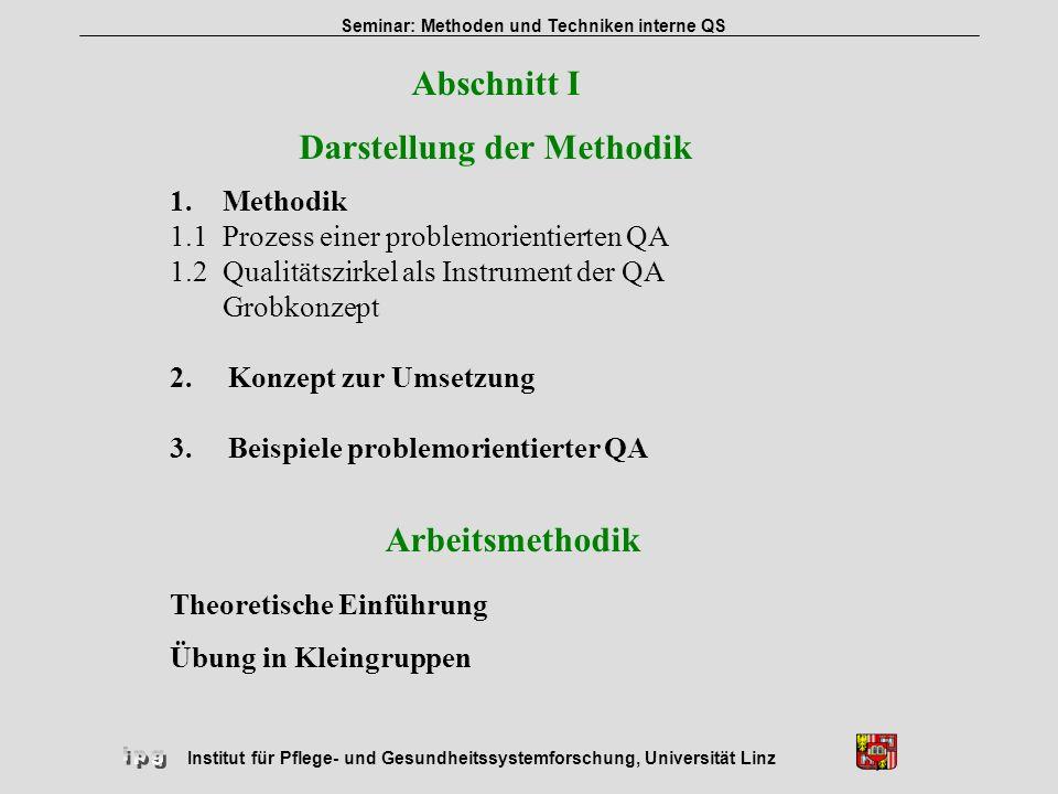 Darstellung der Methodik