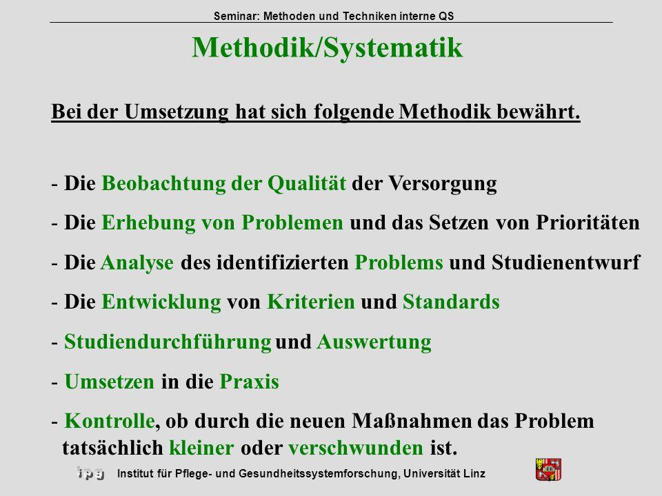 Methodik/Systematik Bei der Umsetzung hat sich folgende Methodik bewährt. Die Beobachtung der Qualität der Versorgung.