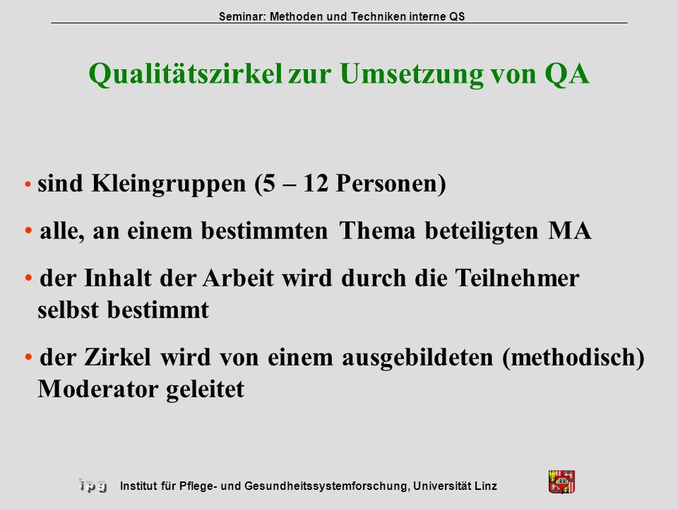 Qualitätszirkel zur Umsetzung von QA