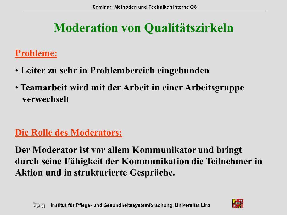 Moderation von Qualitätszirkeln