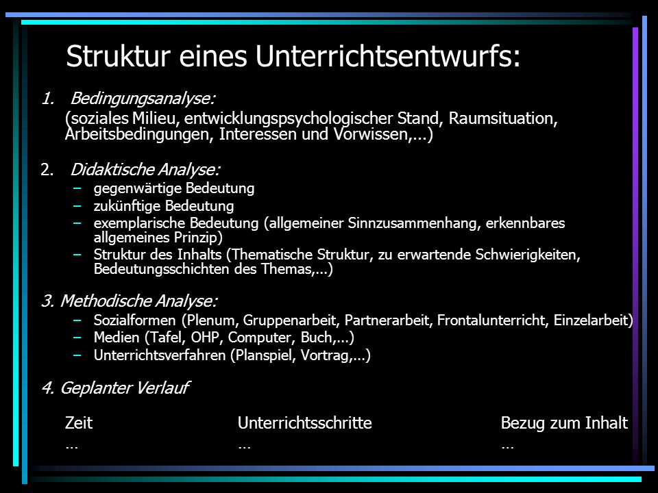 Struktur eines Unterrichtsentwurfs: