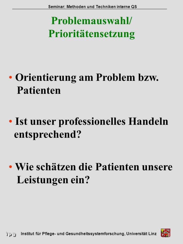 Problemauswahl/ Prioritätensetzung