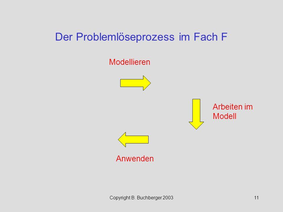 Der Problemlöseprozess im Fach F