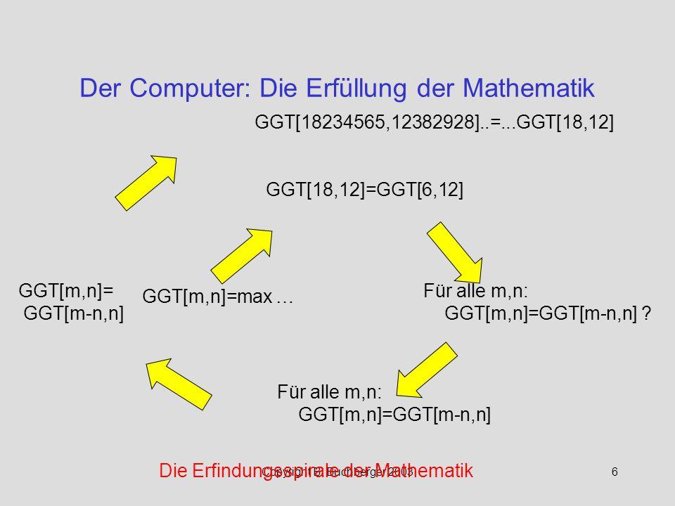 Der Computer: Die Erfüllung der Mathematik