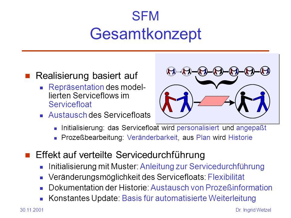 { SFM Gesamtkonzept Realisierung basiert auf