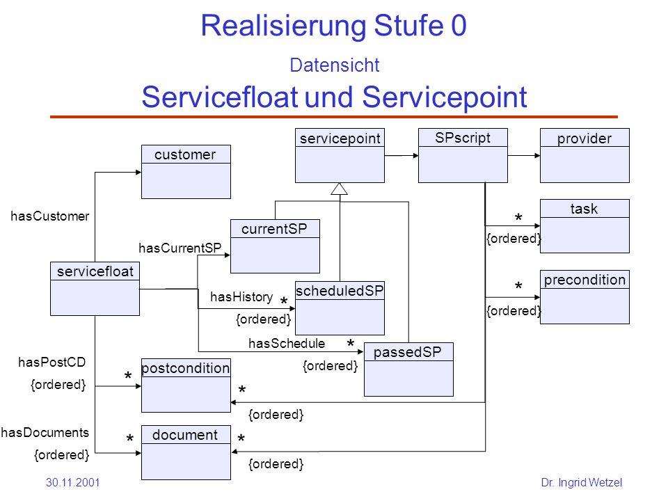 Realisierung Stufe 0 Datensicht Servicefloat und Servicepoint