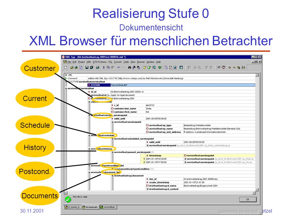 Realisierung Stufe 0 Dokumentensicht XML Browser für menschlichen Betrachter