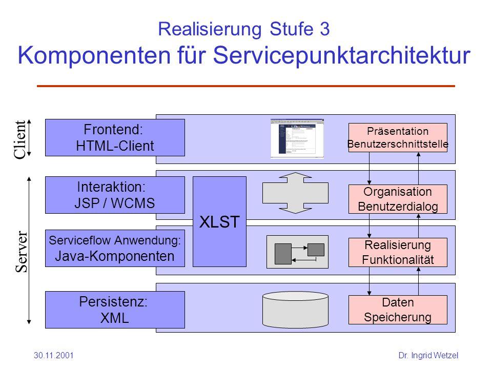 Realisierung Stufe 3 Komponenten für Servicepunktarchitektur