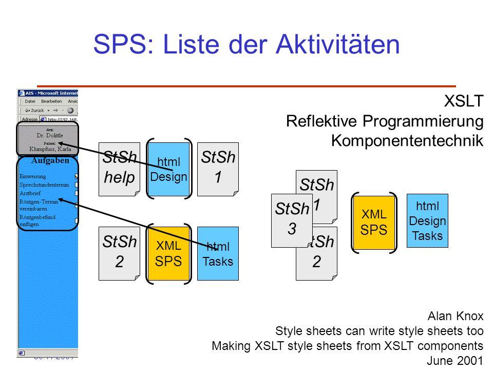 SPS: Liste der Aktivitäten