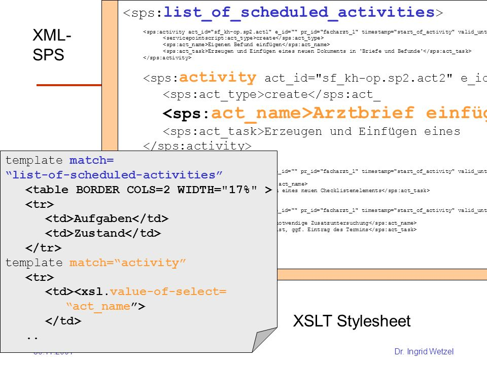 E business und e service vorlesung 11 serviceflow for Xslt table design